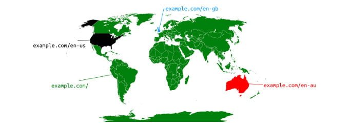 """Uso de """"x-default hreflang"""" para las páginas de destino internacionales"""