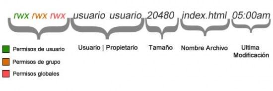 linux permisos e1365194850736