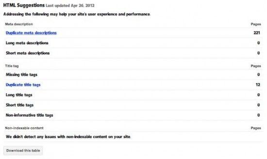 optimizar wordpress 3 e1365190522383