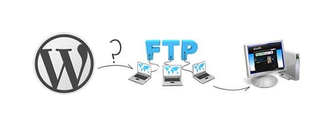 Cómo actualizar WordPress automáticamente sin utilizar FTP