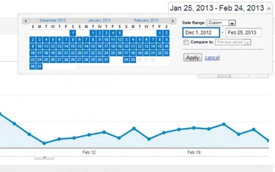 3months-90-days-analytics-tracking