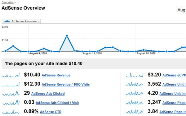 adsense-overview-earnings-analytics