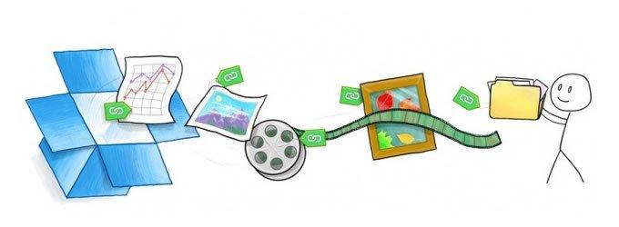 Cómo crear una Copia de seguridad de su sitio web en Dropbox