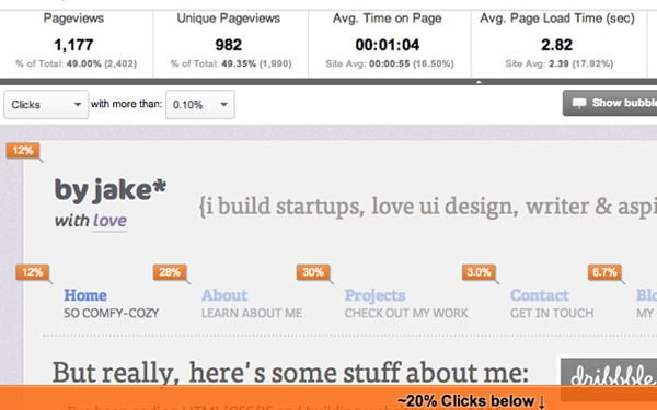 google-analytics-dashboard-inpage