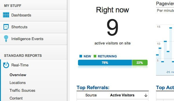 real-time-google-analytics-tracking