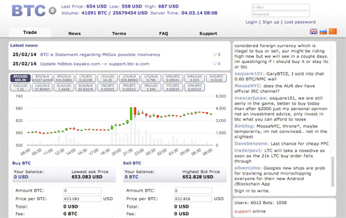Btc-e Negocia Bitcoin en este sitio