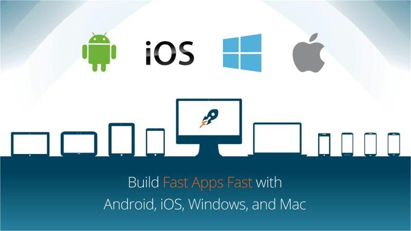 Appmethod desarrollo aplicaciones