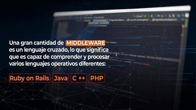 Cómo-funciona-Middleware-Blog