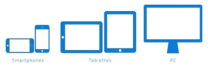 FrameWorks Para Diseño Responsive, Puedes Usarlo, Deberías Usarlo?