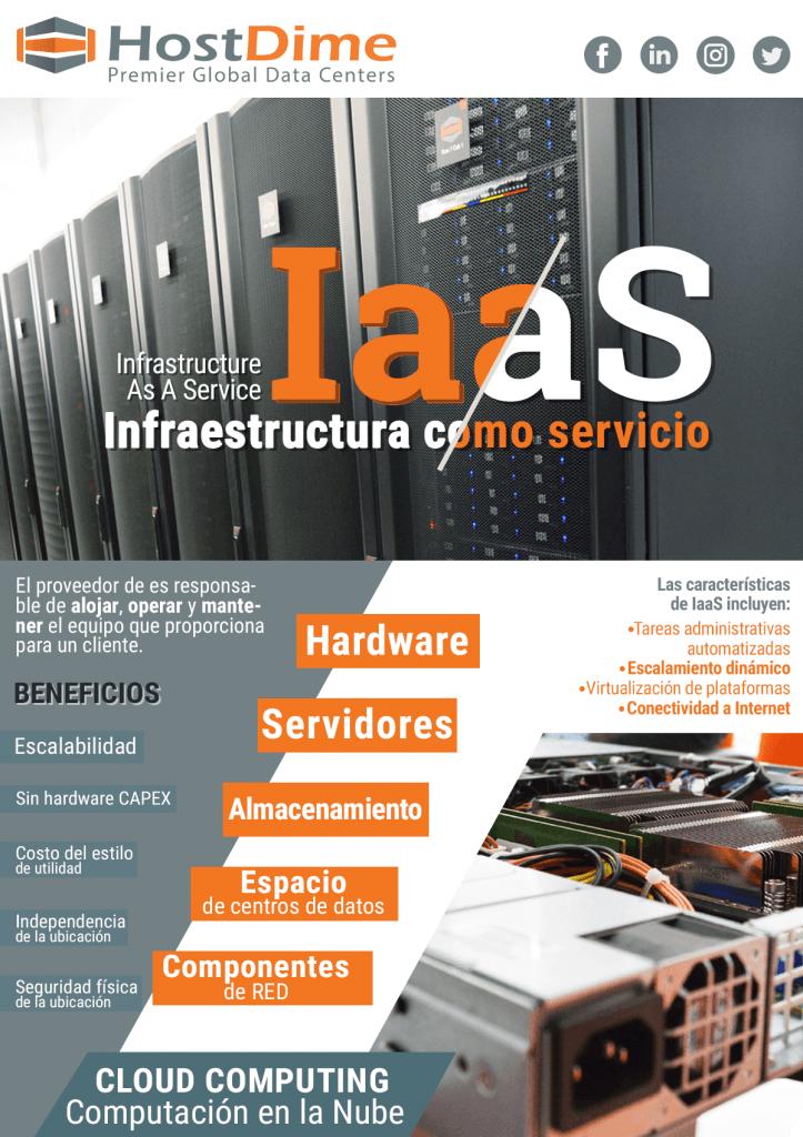 IaaS-corporativo, Infografía