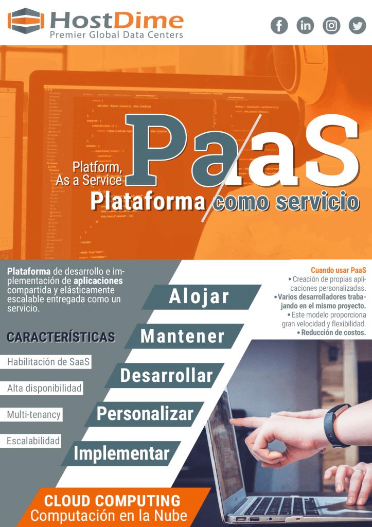 Infografía PaaS