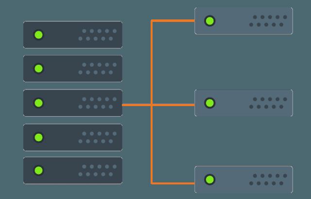 Partición-de-servidores-físicos