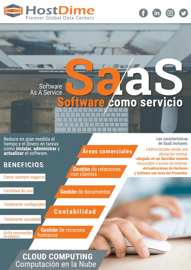 Infografía SaaS software como servicio