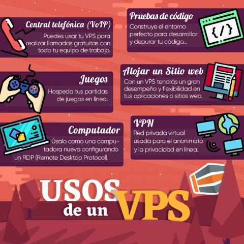 Usos de un VPS