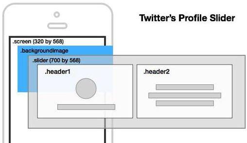 animacion slider twitter css