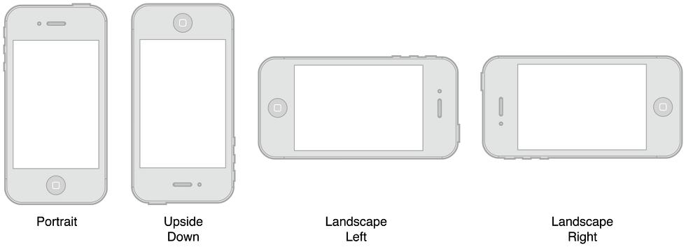 Usar La API De Orientación Para El Dispositivo