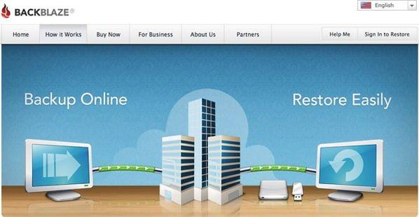 backblaze proveedor cloud