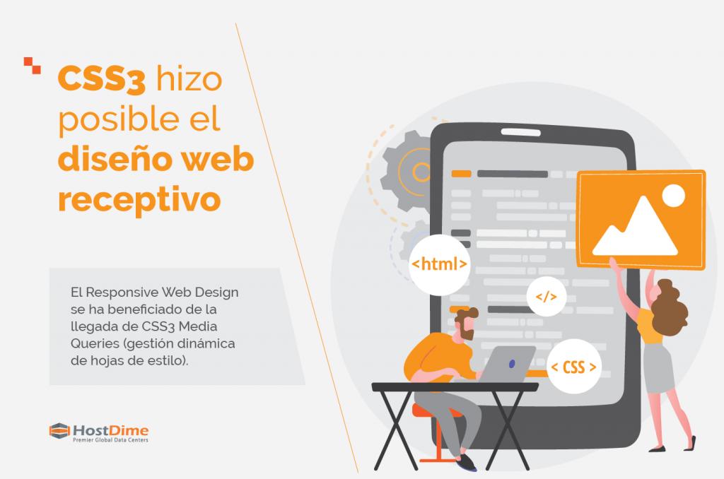 css3 hizo posible el diseño web receptivo 01