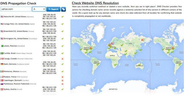 dns checker Propagación De DNS