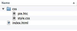 estructura archivos css3pie