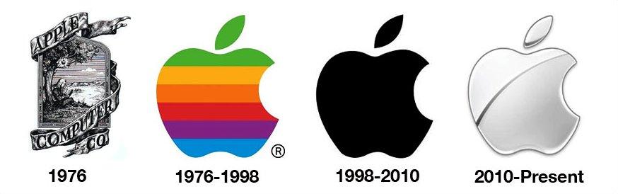 7 Logos Antiguos De Grandes Compañias Tecnologicas