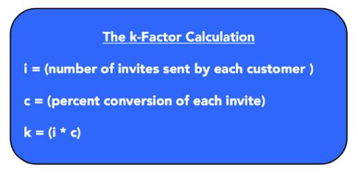 factor k viralidad