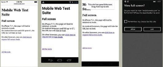 fullscreen trucos html5