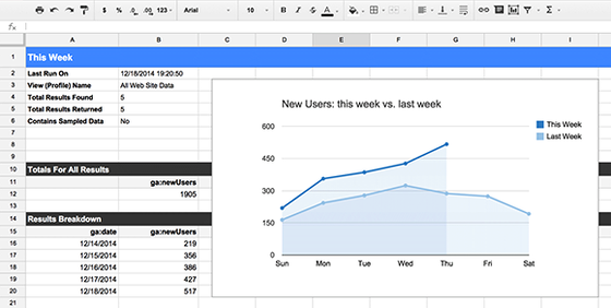 google analytics en google docs