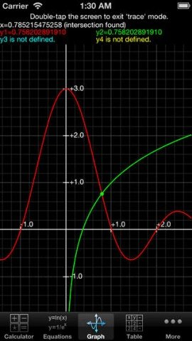 graphing calculator app smartphone para ingeniero