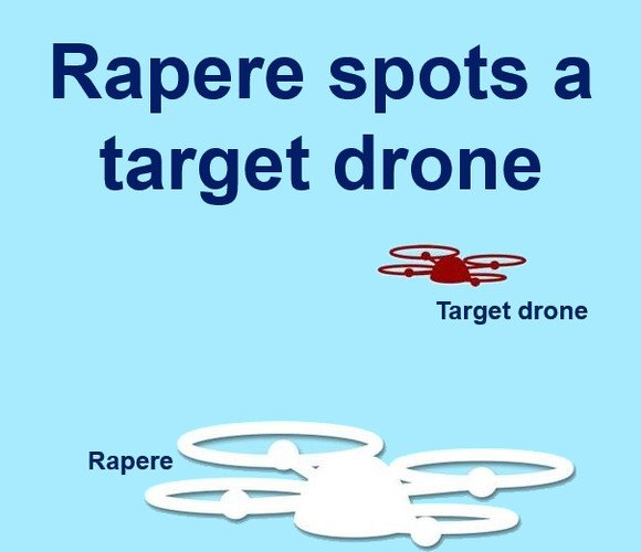 objetivo drone rapere