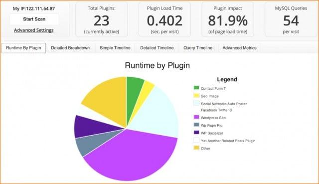 plugin p3 rendimiento sitio web