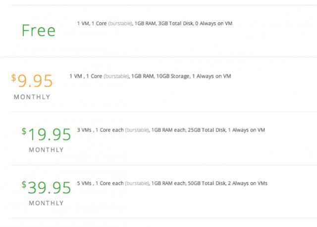 precios plataforma programadores en linea