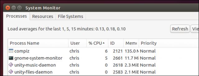 sistema de carga monitor del sistema linux