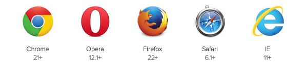 soporte flexbox