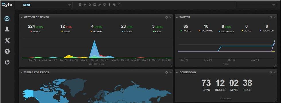 Monitorea Los Análisis De Todos Tus Servicios Web En Un Solo Lugar