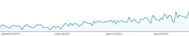 mejorar trafico web