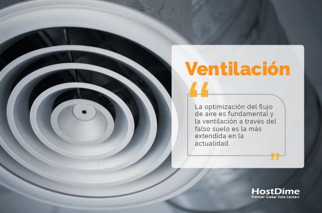 ventilación 01